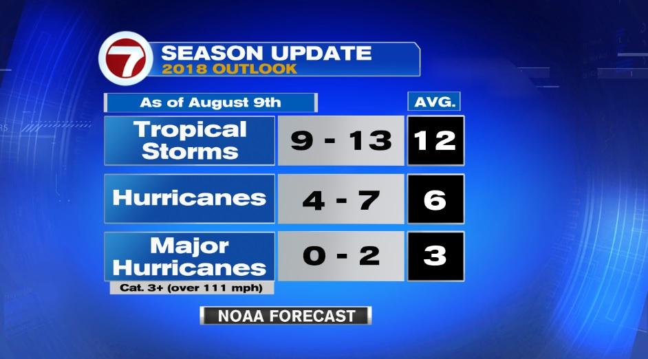 Still Hot & Hazy - WSVN 7News   Miami News, Weather ...